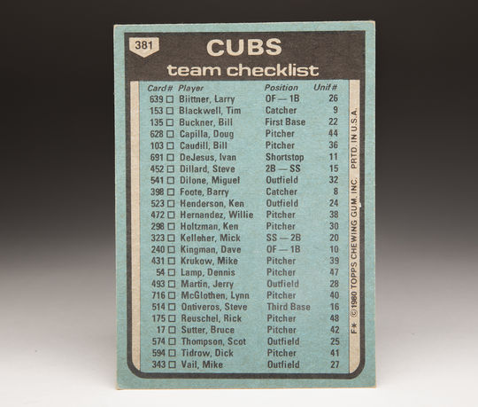 The reverse side of Topps' 1980 Chicago Cubs team card. (Milo Stewart Jr. / National Baseball Hall of Fame and Museum)
