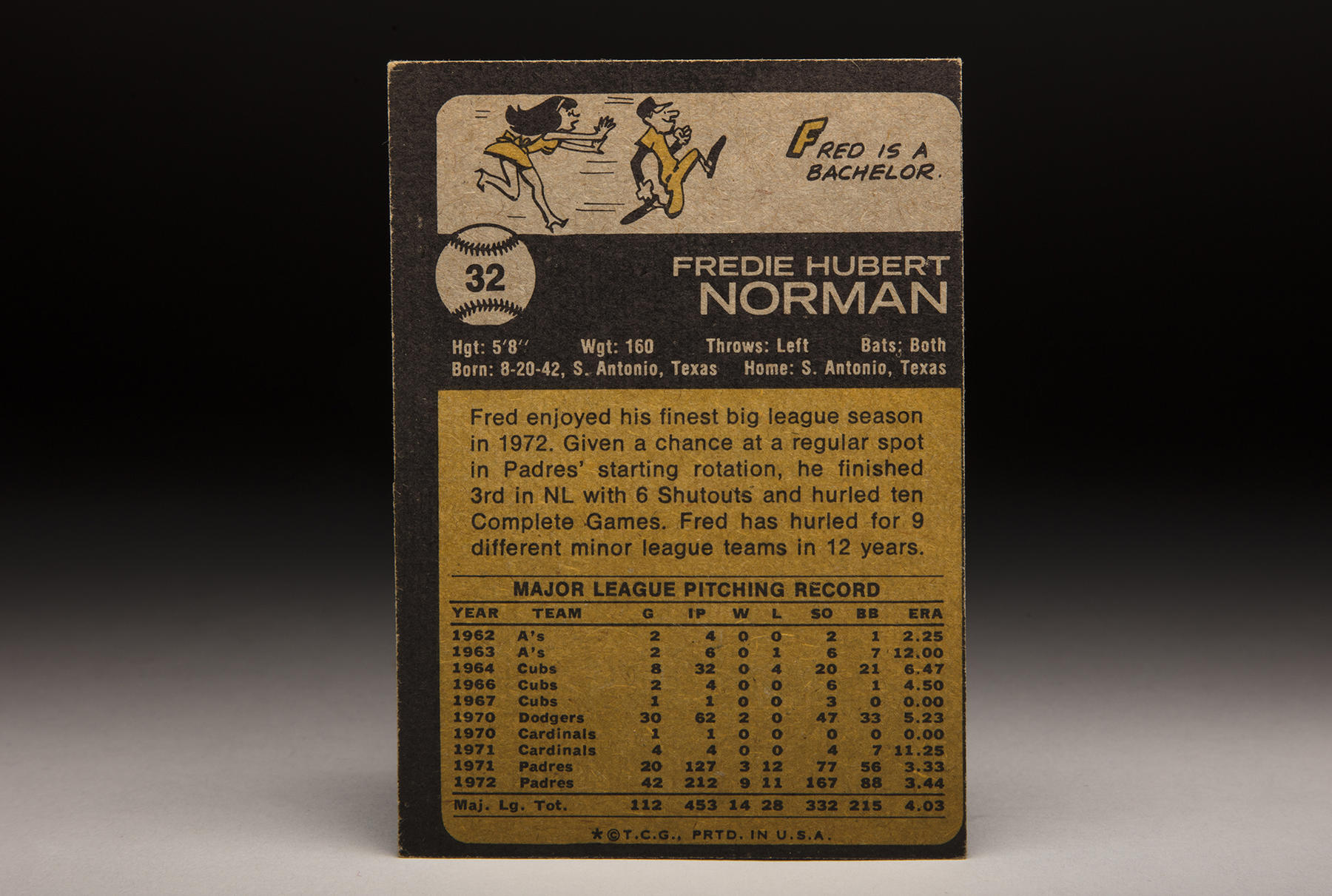 The reverse of Fred Norman's 1973 Topps card. (Milo Stewart Jr./National Baseball Hall of Fame and Museum)