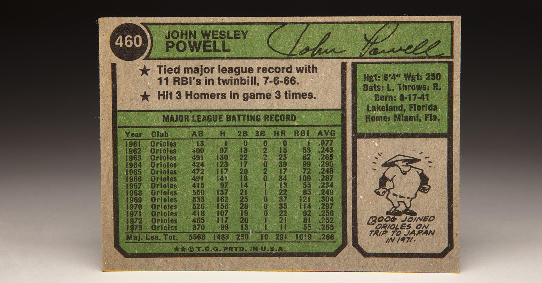 """The reverse of Boog Powell's 1974 Topps card, which features a simulated autograph with his given name, """"John"""". (Milo Stewart Jr./National Baseball Hall of Fame and Museum)"""