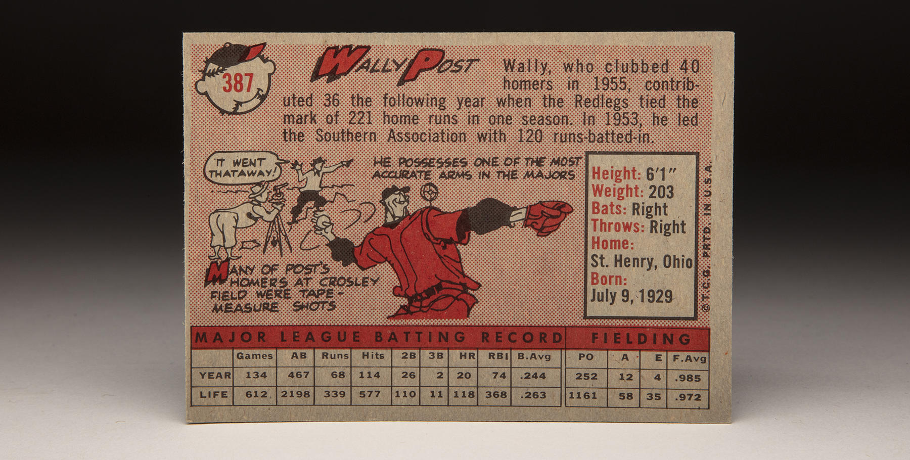 The reverse of Wally Post's 1958 Topps card. (Milo Stewart Jr./National Baseball Hall of Fame and Museum)
