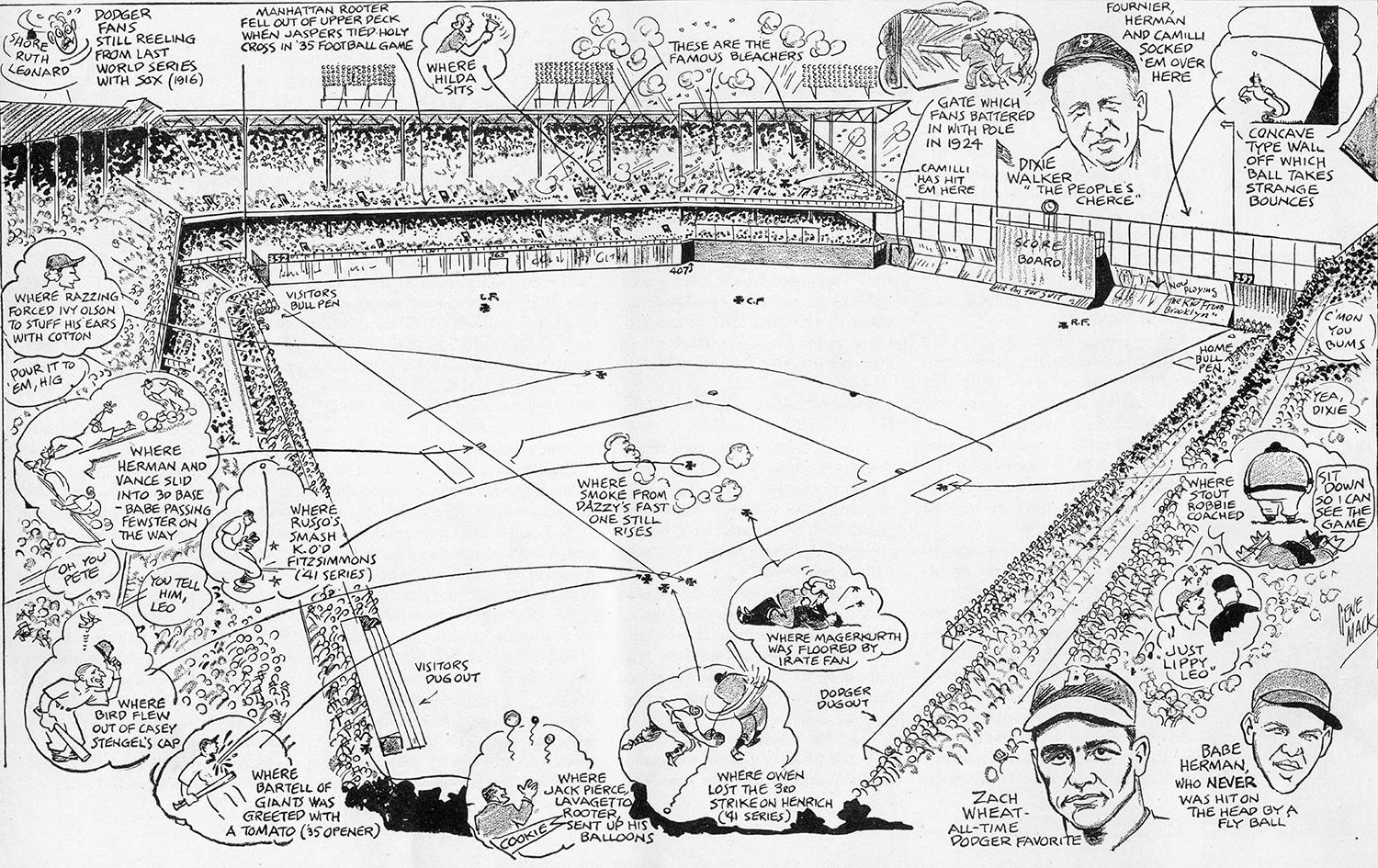 "Gene Mack was a cartoonist for the <em>Boston Globe</em> for over 35 years. Pictured above, his depiction of the Brooklyn Dodgers' Ebbets Field. <a href=""https://collection.baseballhall.org/PASTIME/gene-mack-cartoon-collection-1927-1950"">PASTIME</a>"