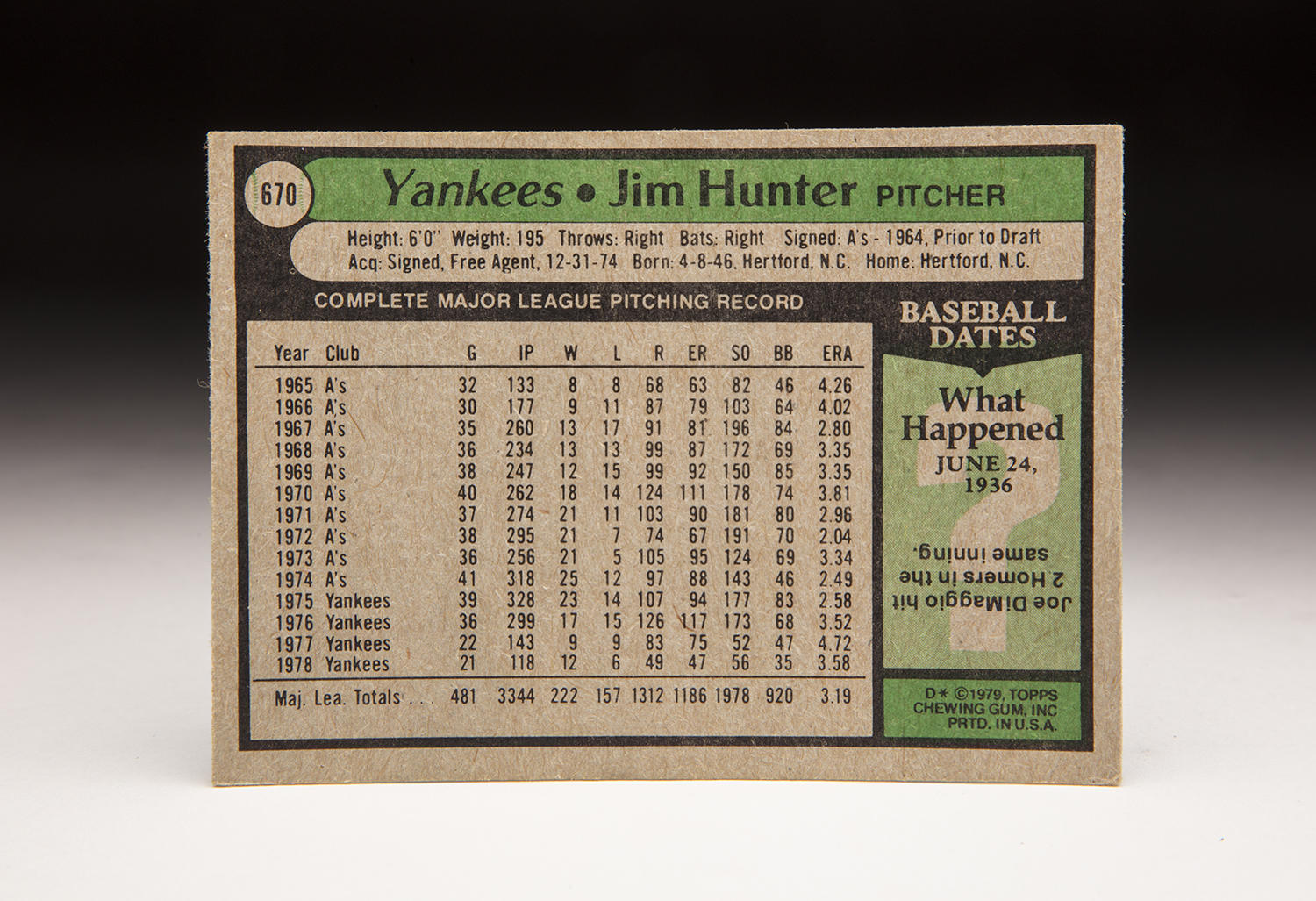 The reverse side of Catfish Hunter's 1979 Topps card. (Milo Stewart Jr./National Baseball Hall of Fame and Museum)