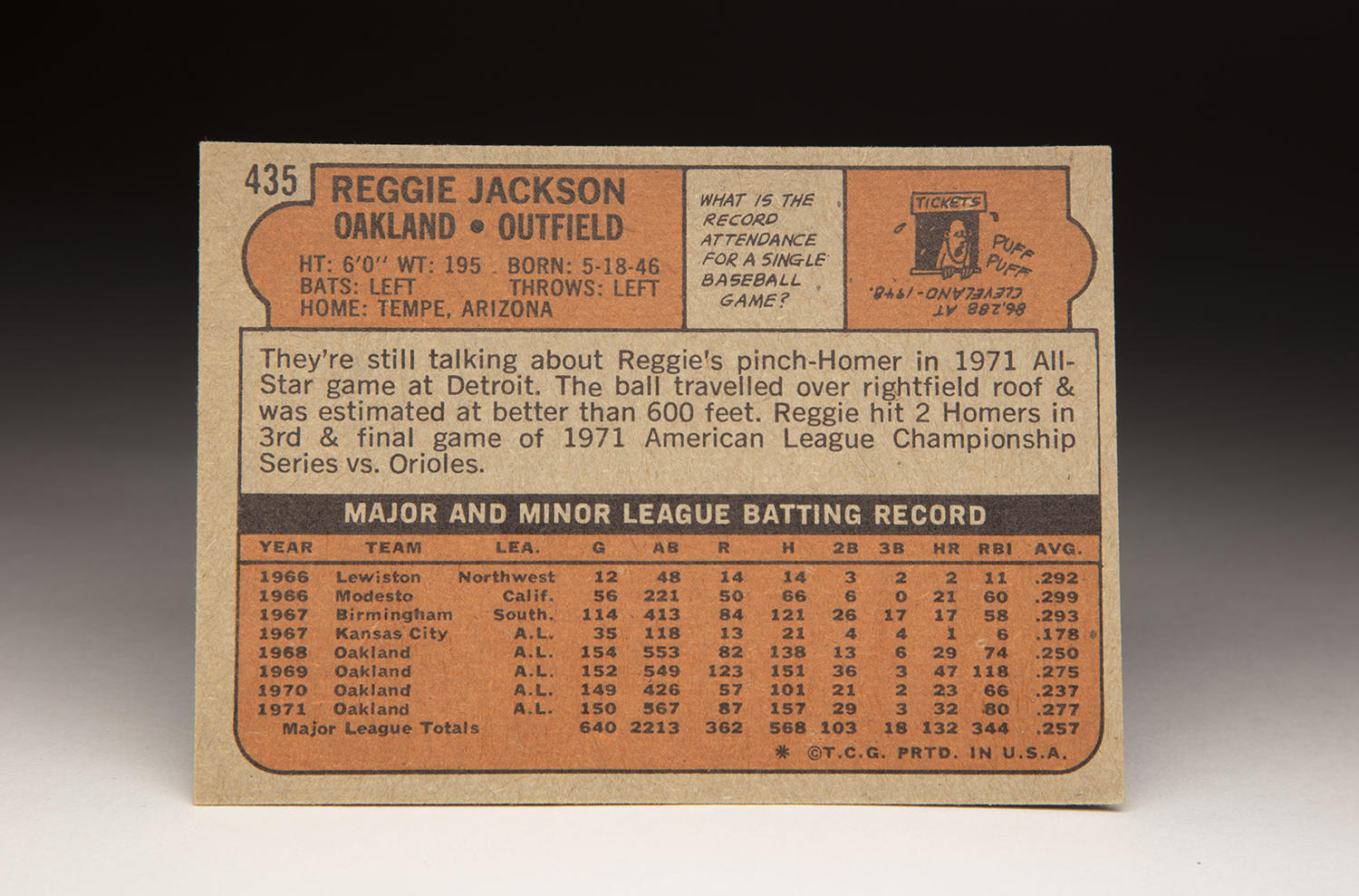 The reverse side of Reggie Jackson's 1972 Topps card. (Milo Stewart Jr. / National Baseball Hall of Fame and Museum)