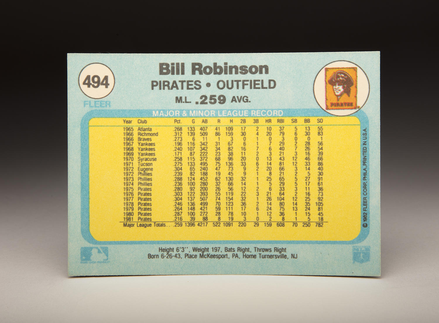 The reverse side of Bill Robinson's 1982 Fleer card. (Milo Stewart Jr. / National Baseball Hall of Fame and Museum)
