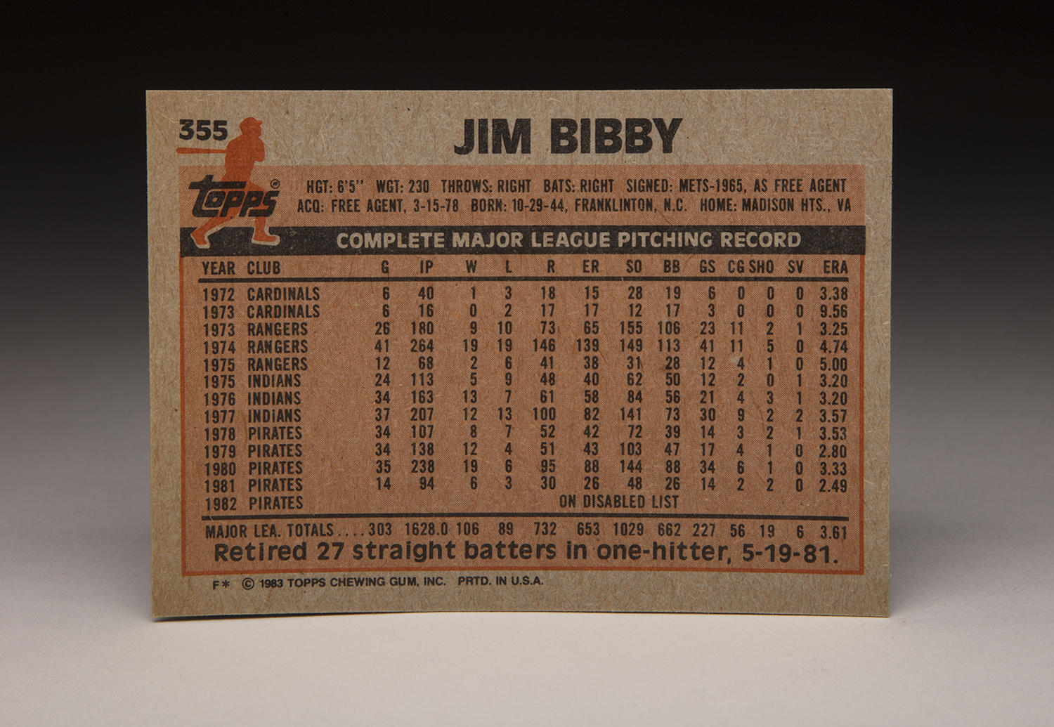 The reverse side of Jim Bibby's 1983 Topps card. (Milo Stewart Jr./National Baseball Hall of Fame and Museum)