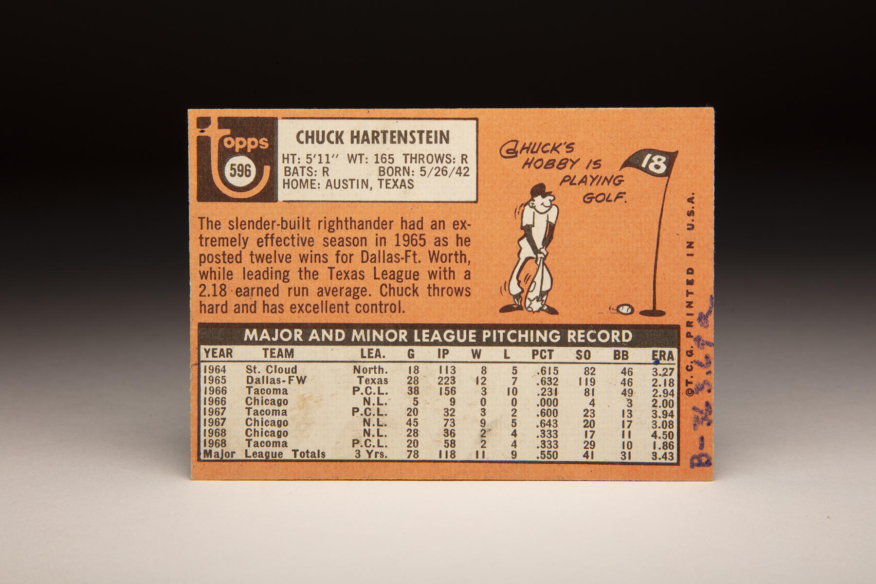 The reverse of Topps' 1969 Chuck Hartenstein card. (Milo Stewart Jr./Nationa Baseball Hall of Fame and Museum)