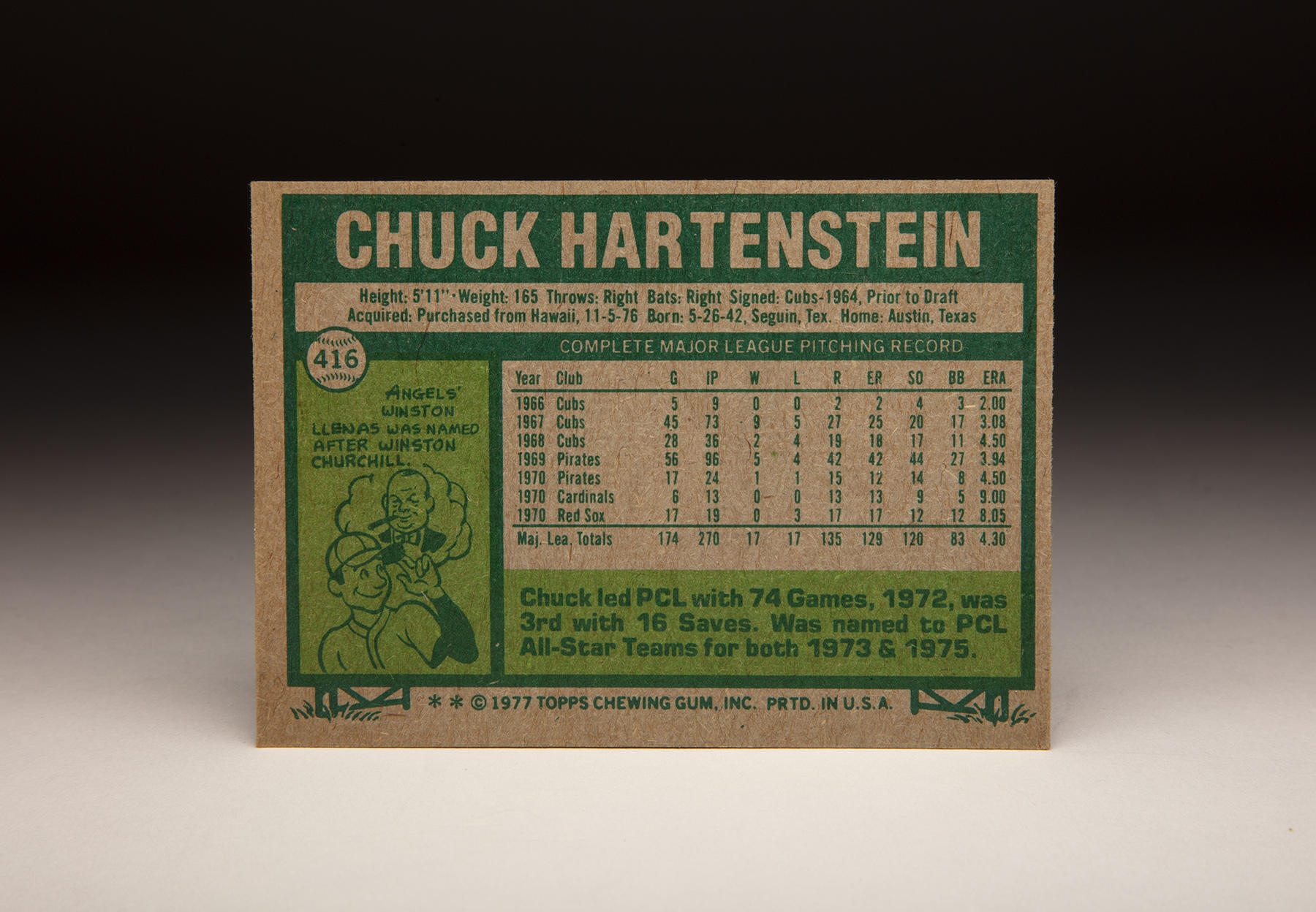 The reverse of Chuck Hartenstein's 1977 Topps card. (Milo Stewart Jr./National Baseball Hall of Fame and Museum)