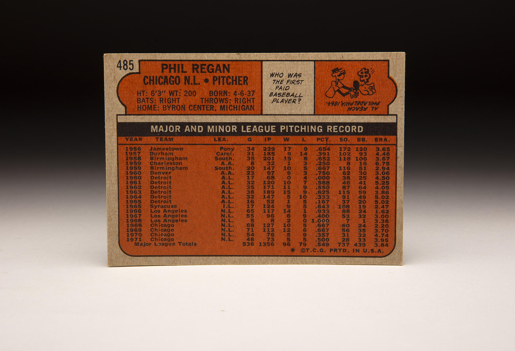 The reverse of Phil Regan's 1972 Topps card. (Milo Stewart Jr./National Baseball Hall of Fame and Museum)