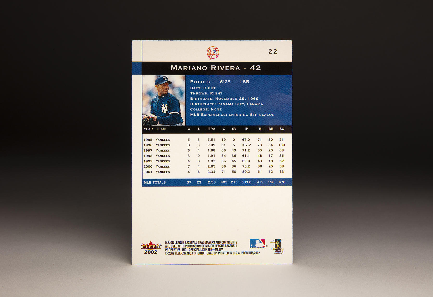 The reverse of Mariano Rivera's 2002 Fleer card, which details his burgeoning Hall of Fame career. (Milo Stewart Jr./National Baseball Hall of Fame and Museum)