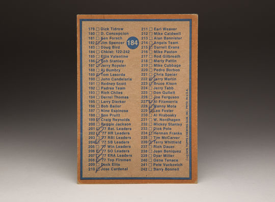 The reverse side of Topps' 1978 Checklist Card. (Milo Stewart Jr. / National Baseball Hall of Fame and Museum)